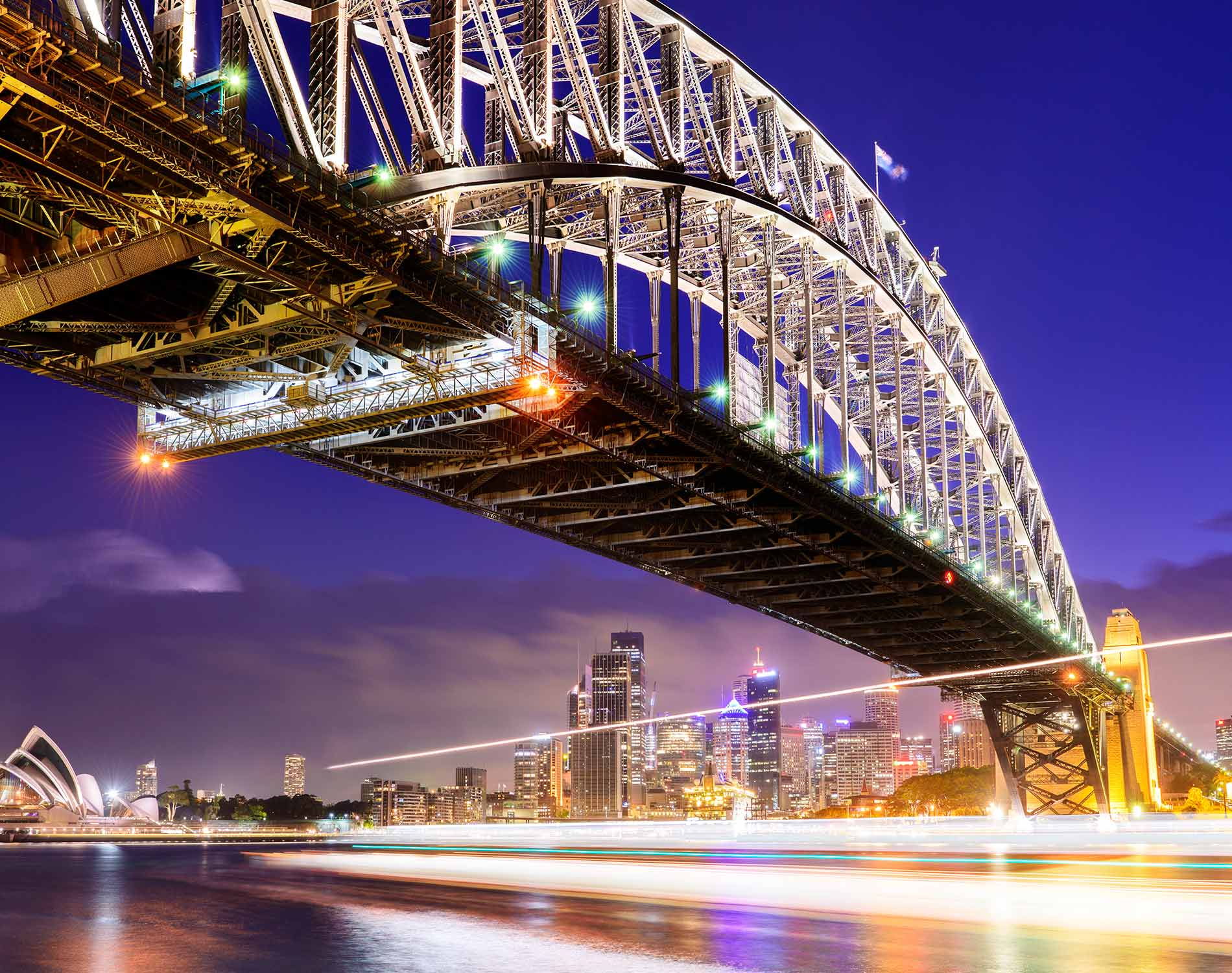 Global Tax Guide to doing Business in Australia 2019