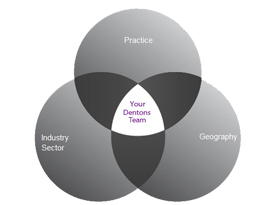 Find your Dentons team