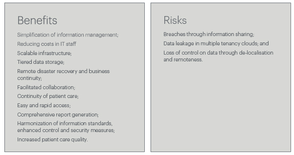 Risks and Benefits 1
