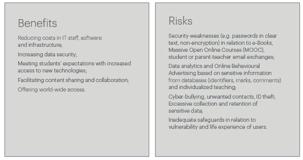 Risks and Benefits 2