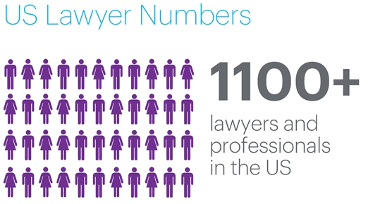 US Lawyer Numbers